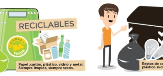 Reciclables